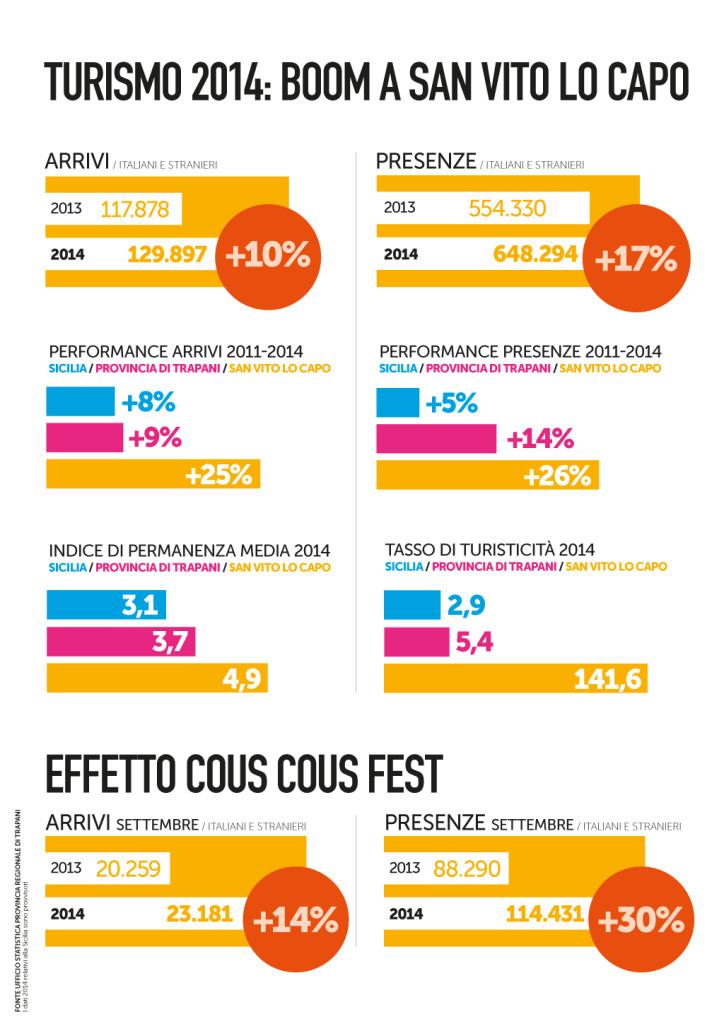 Infografica-CCF_2014_OK (1)